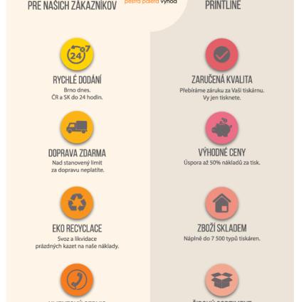 damedis infografika