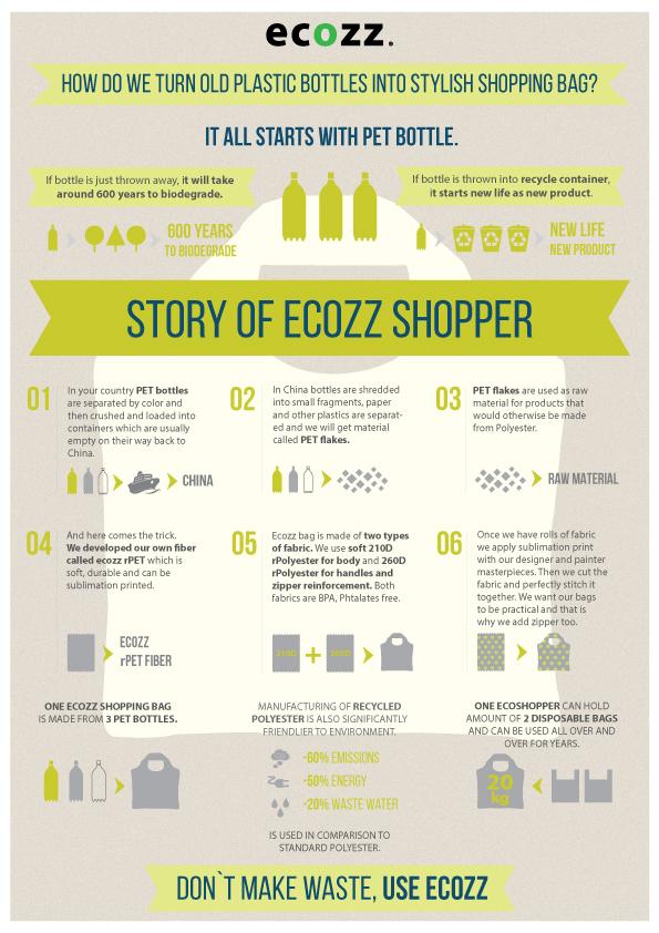 E-infografika